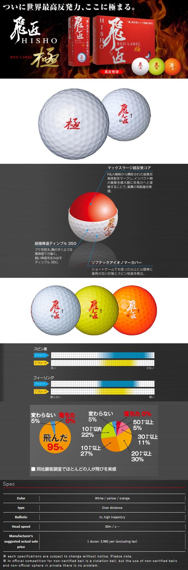 Hisho Non Conforming Kiwami Red Label Ball