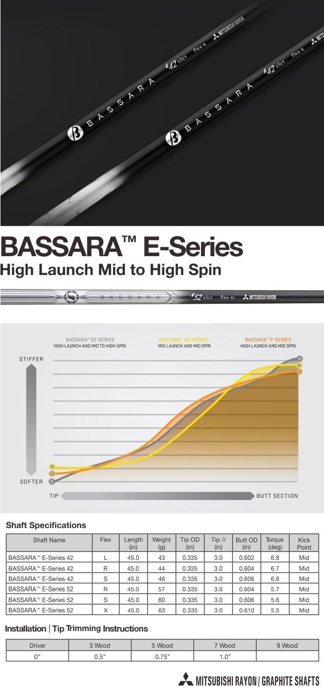 Mitsubishi Rayon Bassara E Series Shaft