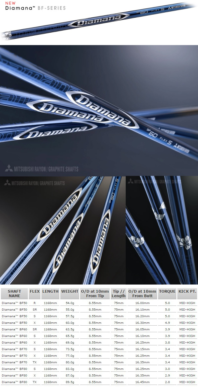 Mitsubishi Rayon Diamana BF-Series Shaft