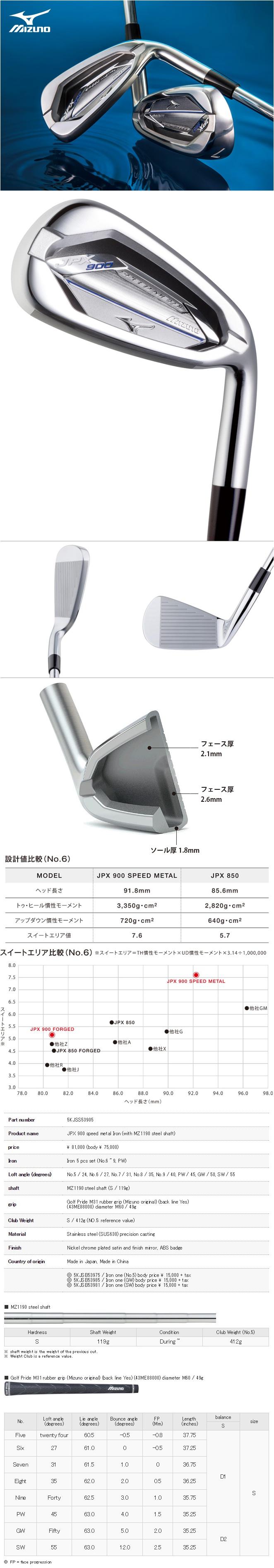 Mizuno JPX 900 Speed Metal Iron