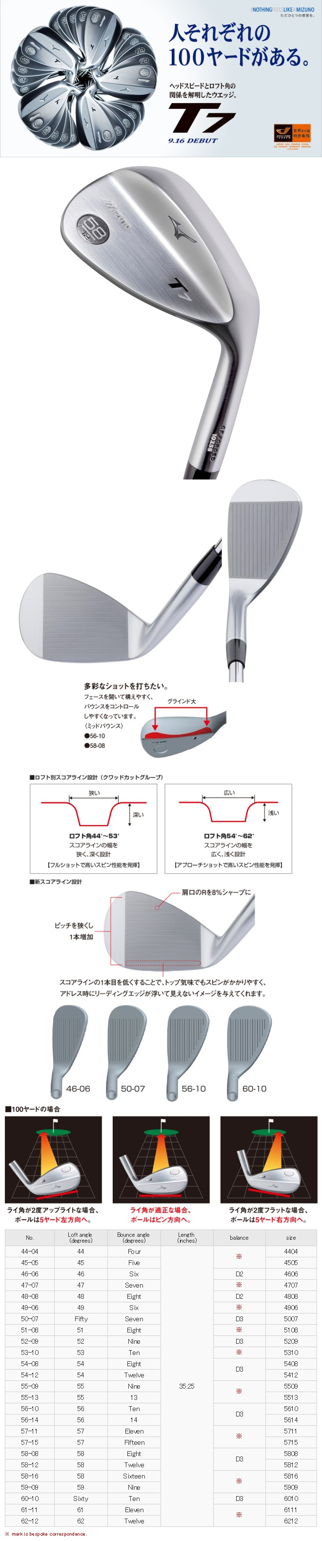 Mizuno T-7 Wedge