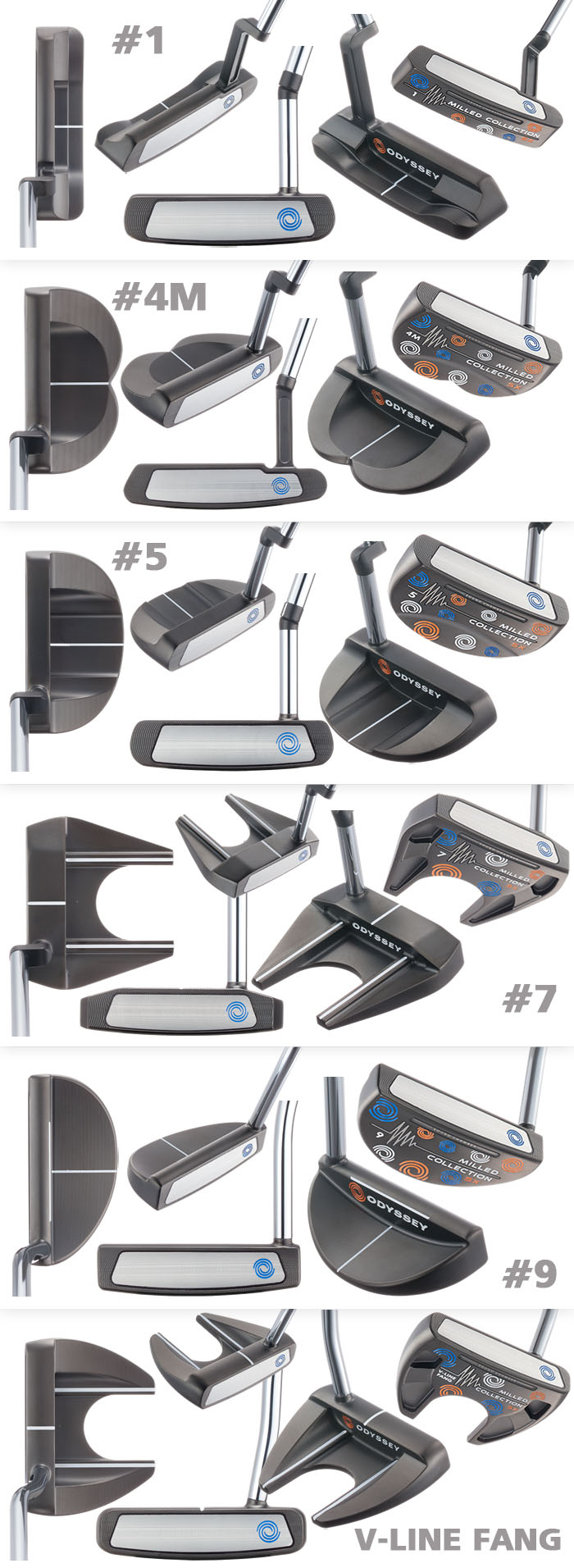 Odyssey Milled Collection SX Putter
