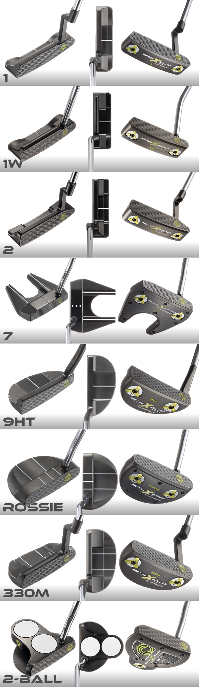 Odyssey Metal X Milled Series Putter