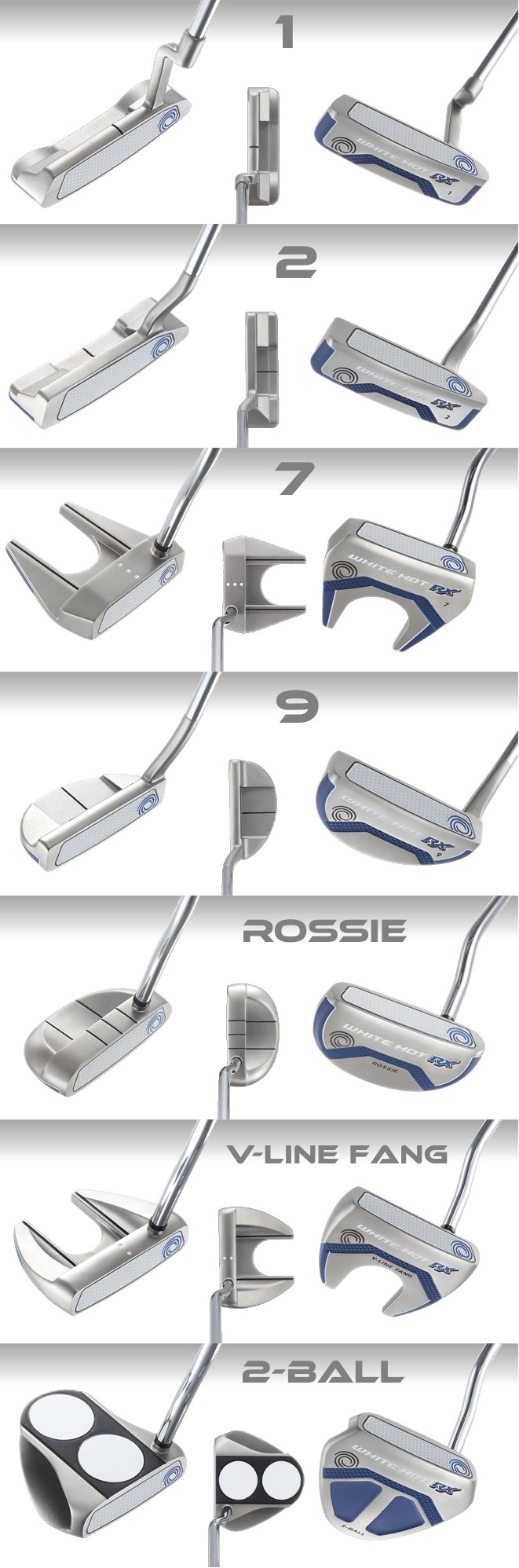 Odyssey White Hot RX Putter