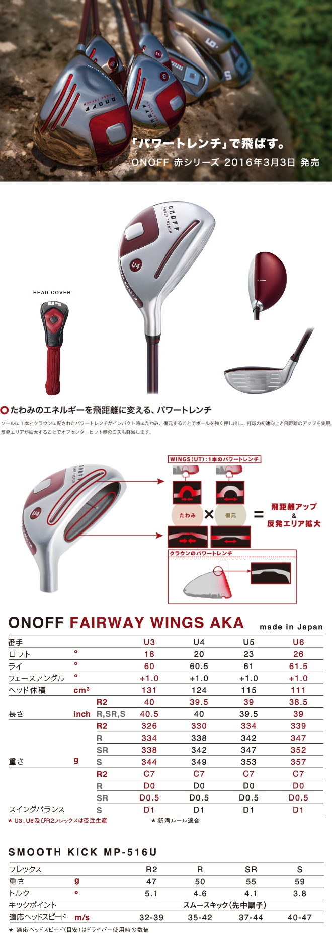 ONOFF 2016 Fairway Wings Aka Utility