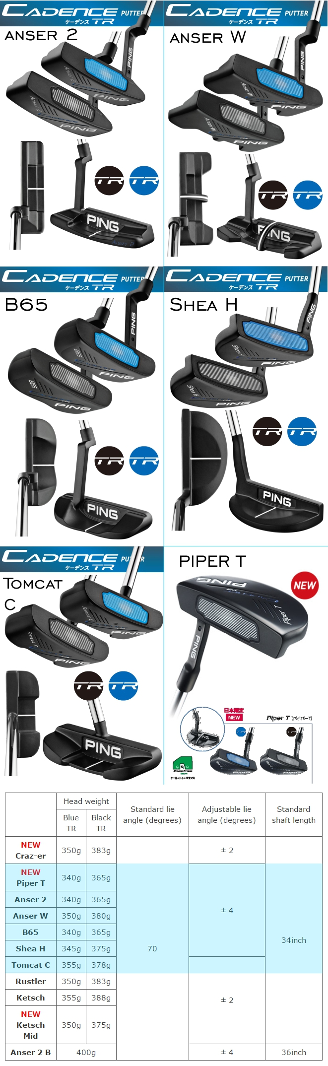 Ping Cadence TR Series Putters