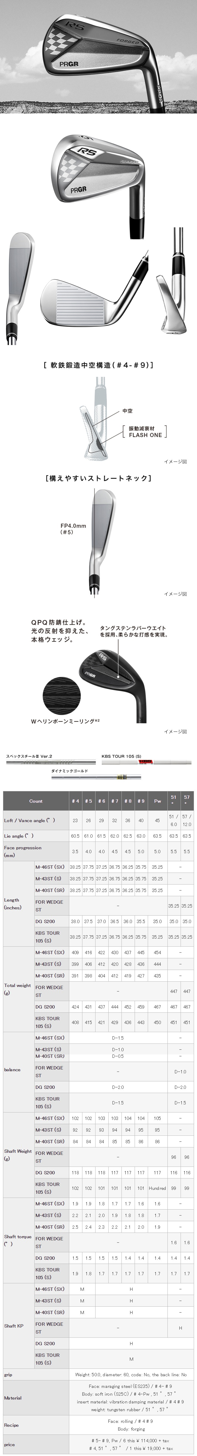 PRGR 2016 RS Forged Iron