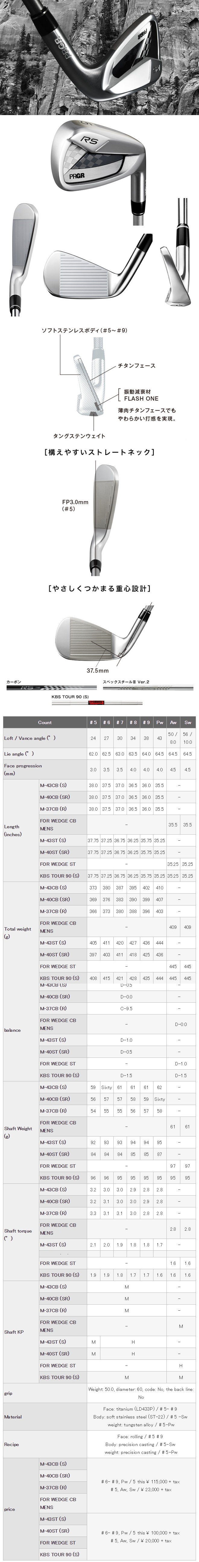 PRGR 2016 RS Titan Face Iron