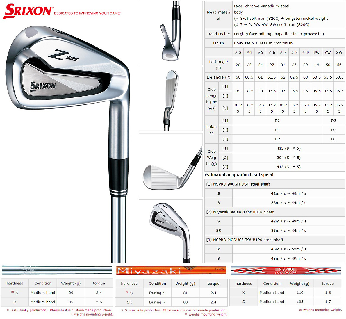 Srixon Z565 Iron