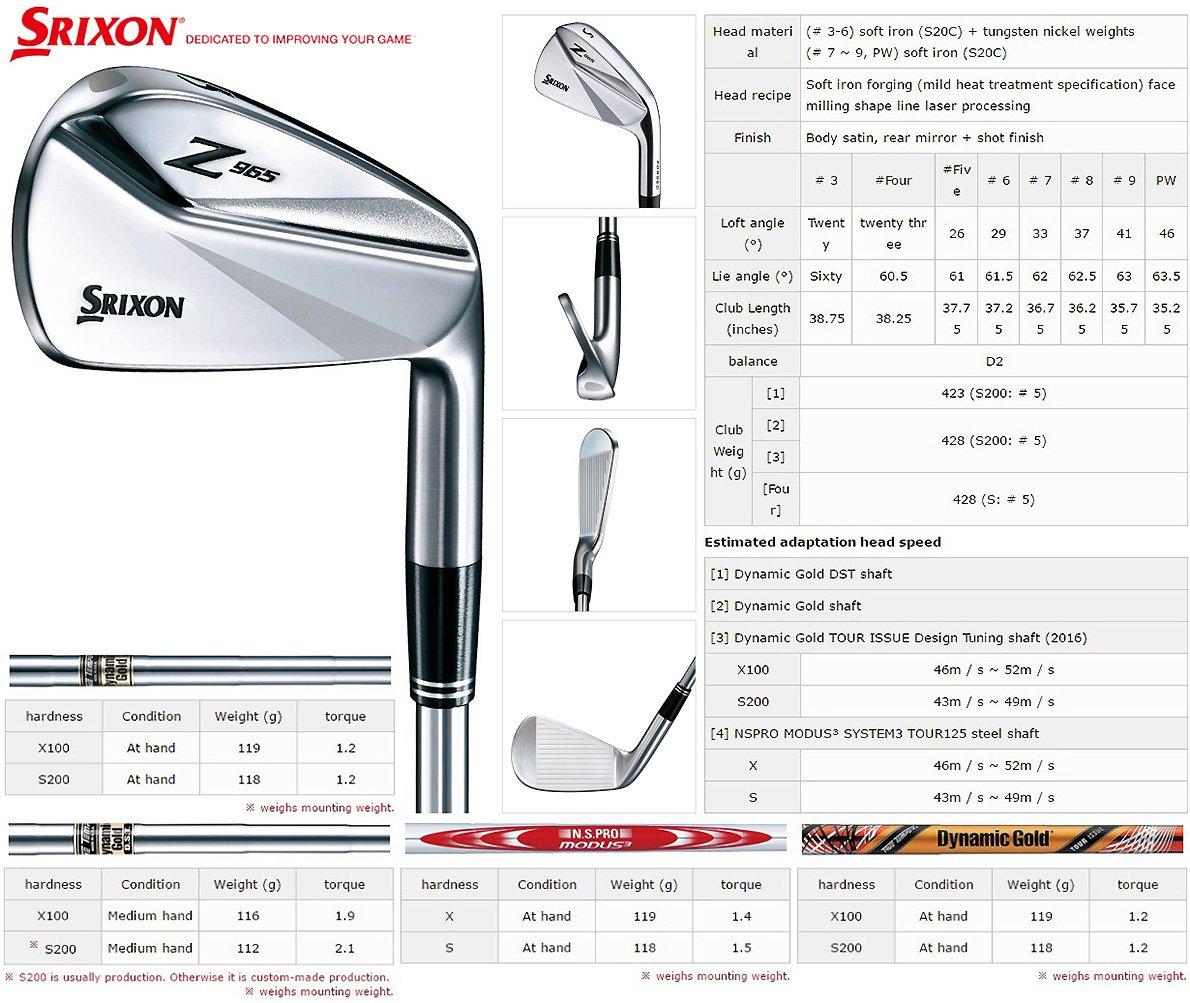 Srixon Z965 Iron