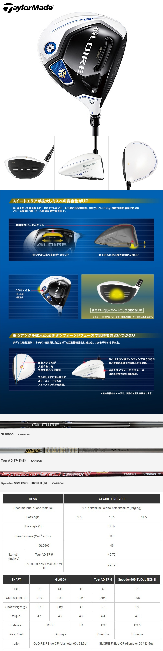 Taylormade 2016 Gloire F Driver