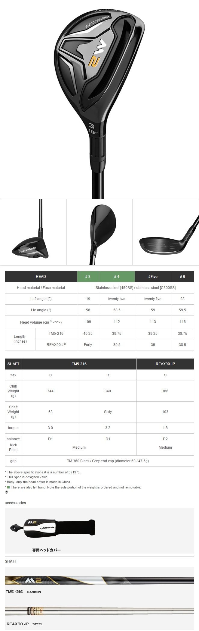 Taylormade M2 Rescue Utility