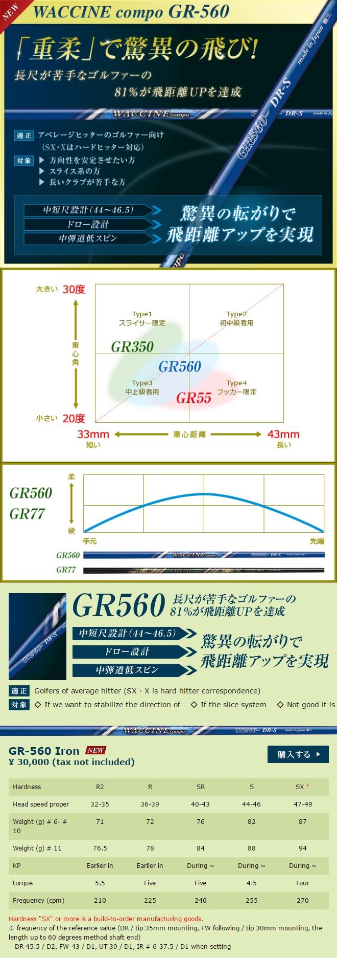 Waccine Compo GR-560 Iron
