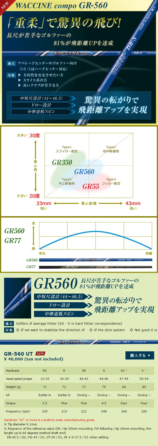 Waccine Compo GR-560 Utility Shaft