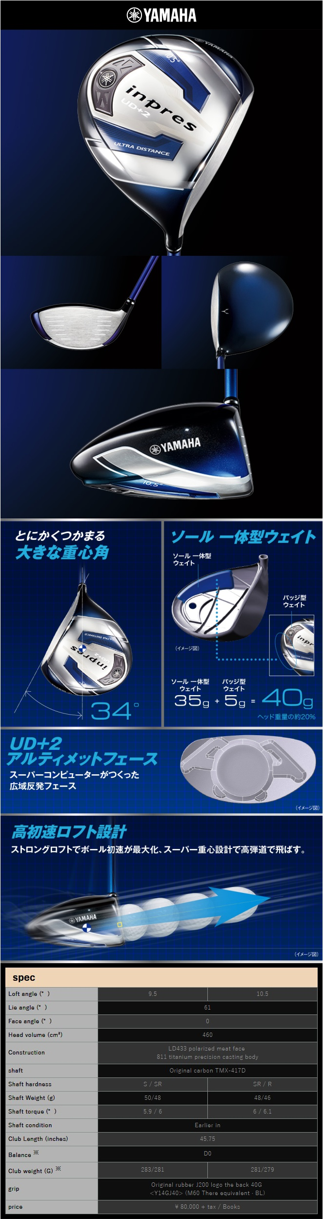 Yamaha Inpres UD+2 Driver